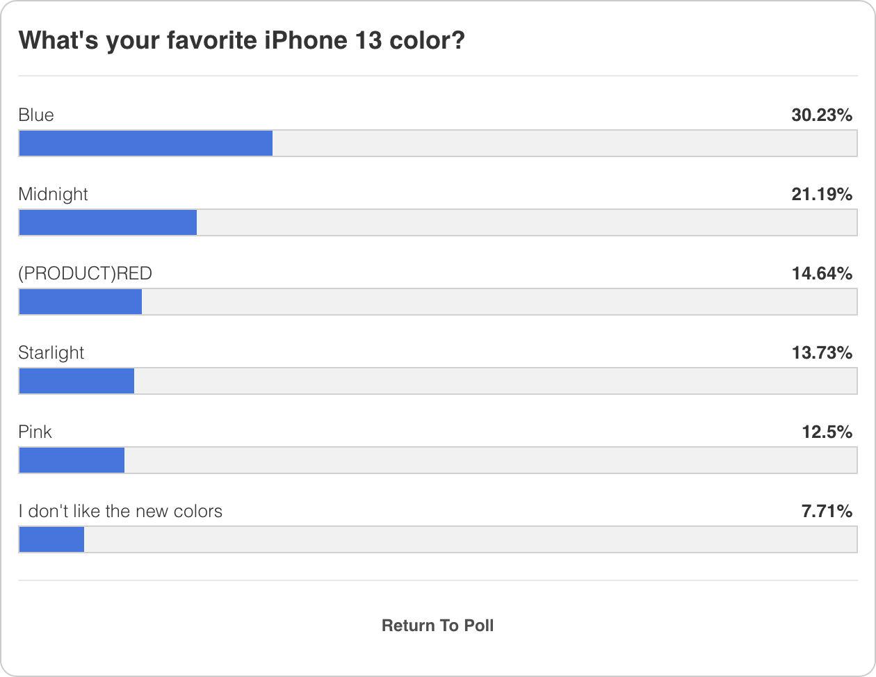 Màu iPhone 13 được yêu thích nhất